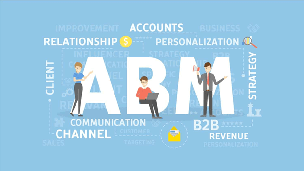 Account-Based Marketing Software 2021: Comprehensive Guide