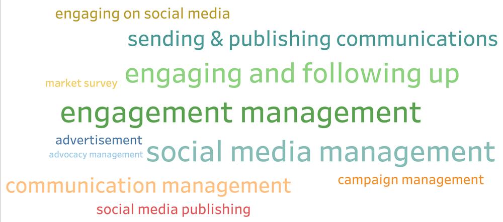 Benefits of Advocacy Marketing
