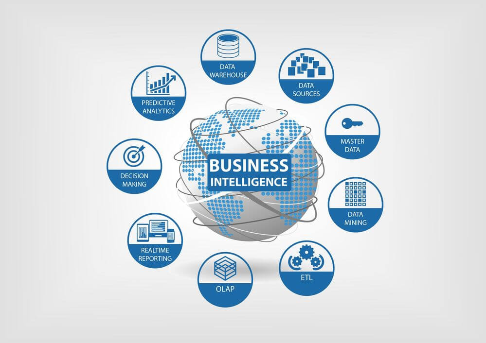 Business Intelligence Software 2021: Complete Guide