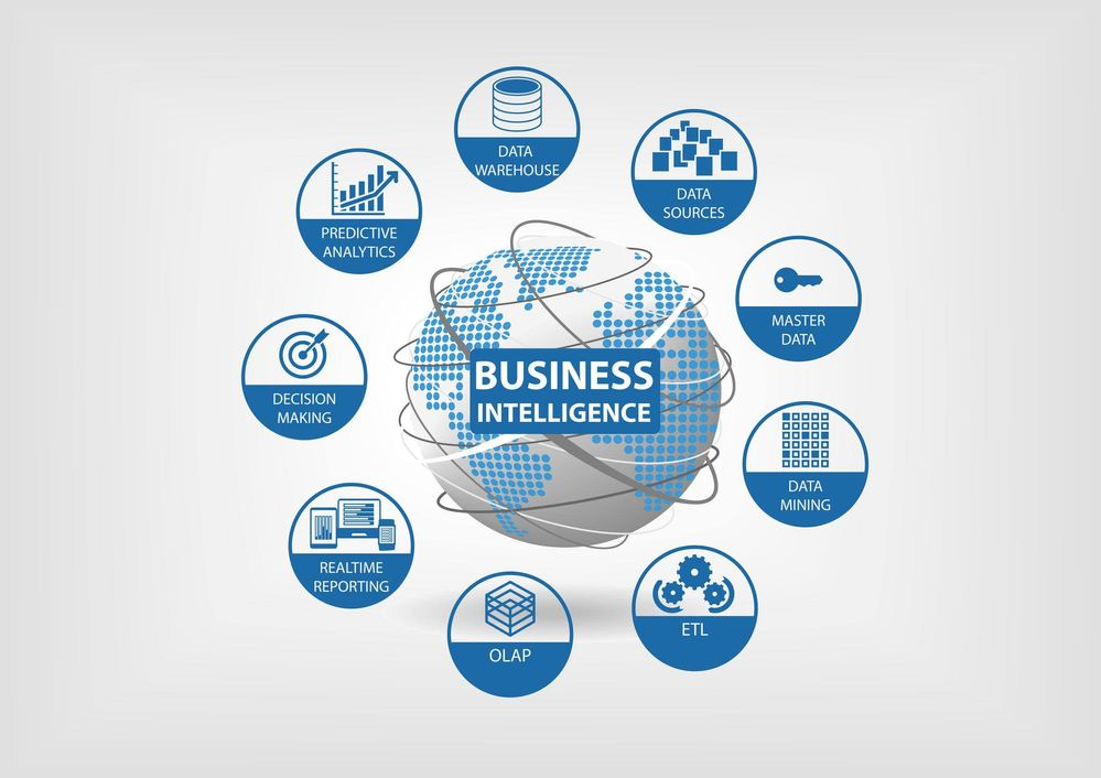 Business intelligence Software 2020: Buyers Guide