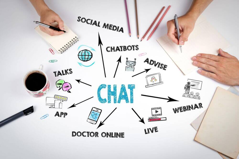 Key Benefits of Using Chatbot Software