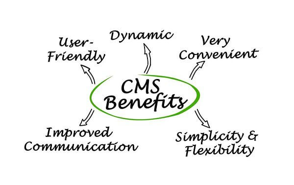What are the Key Benefits of using a Content Management System?
