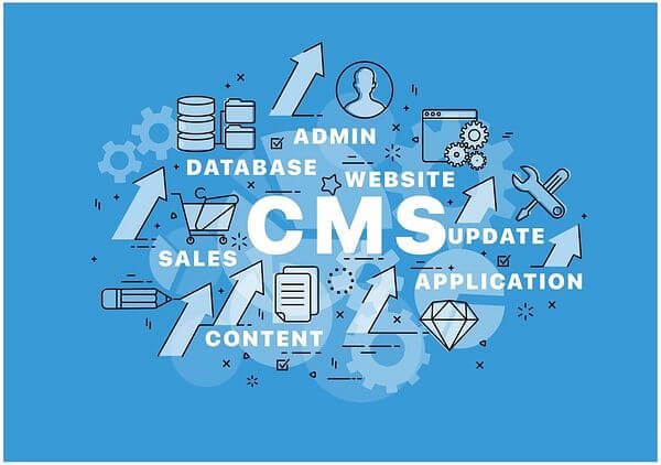 What are the Key Features of a Content Management System?