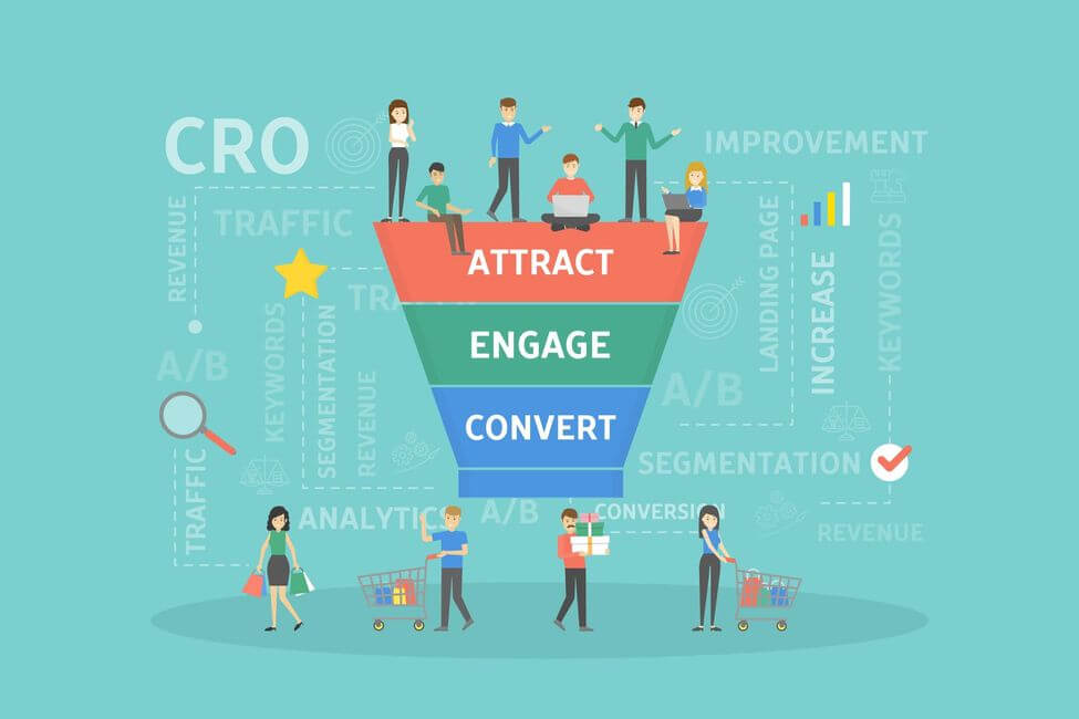 Conversion Rate Optimization Software 2021: Complete Guide