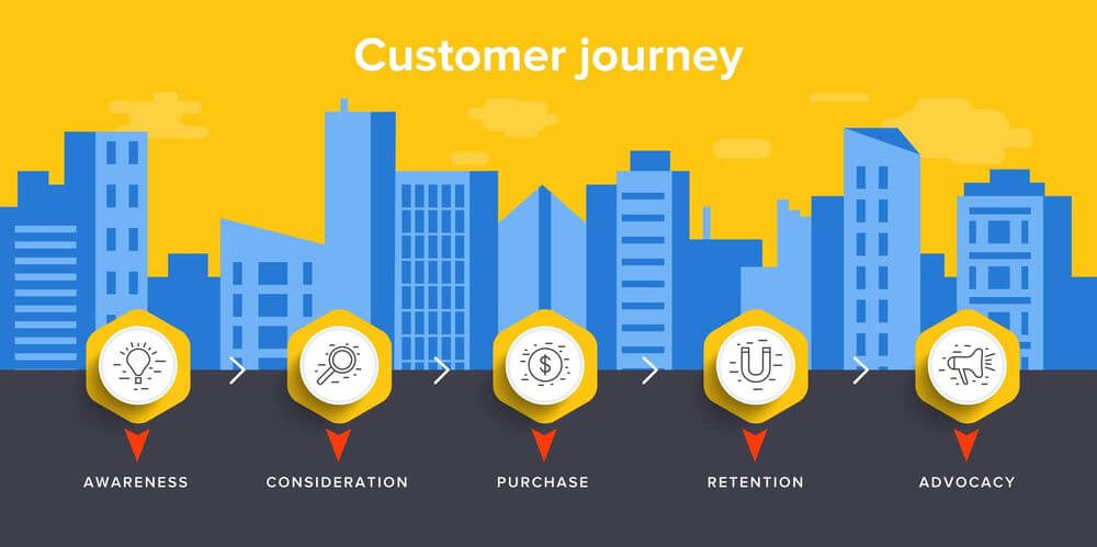 What is the difference between Customer Journey Map and Customer Experience Map?