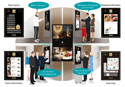 What are the Key Benefits of Using Digital Signage Software?