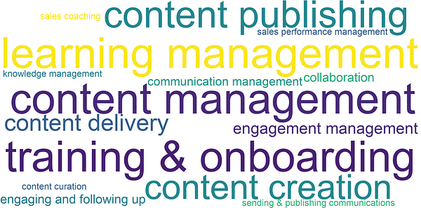 What are the Key Features of a Learning Management System?