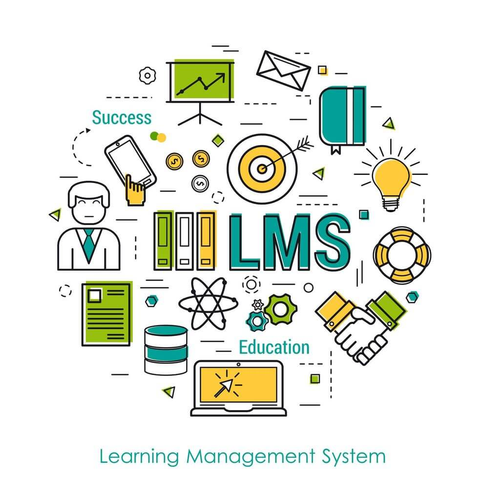 Learning Management Systems 2021: Ultimate Guide