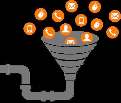 Types of Marketing Attribution