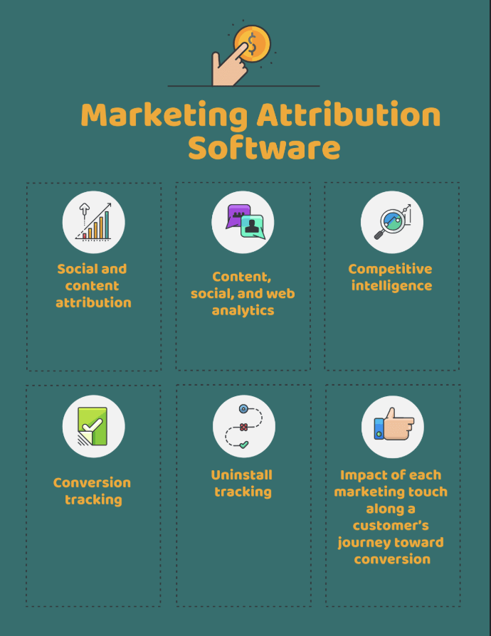 Key Features of Marketing Attribution Software