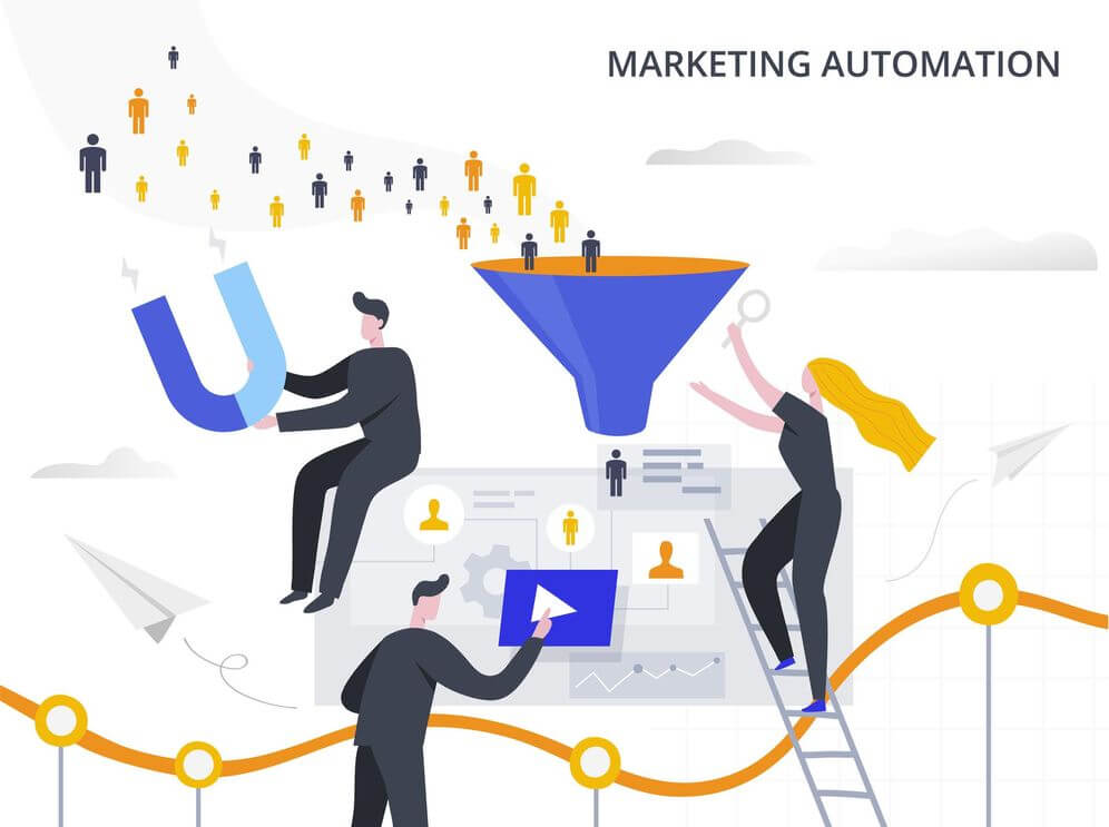 Marketing Automation Software 2021:  Comprehensive Guide