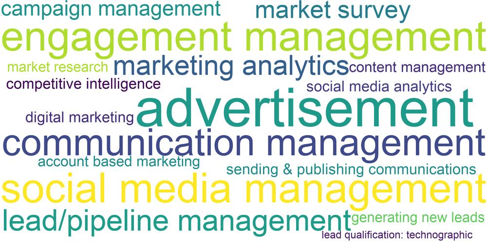Importance of Marketing Intelligence