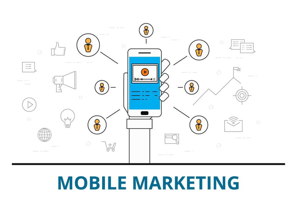 Key Types of Mobile Marketing Techniques