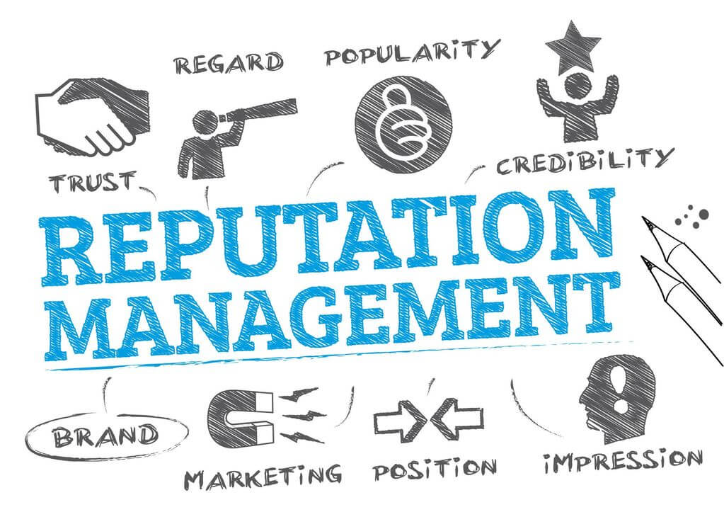 6 Benefits of Reviews and Reputation Management Software
