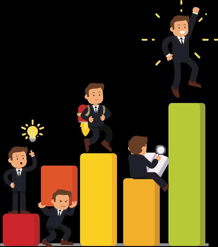 Sales Performance Management Software 2021: Comprehensive Guide